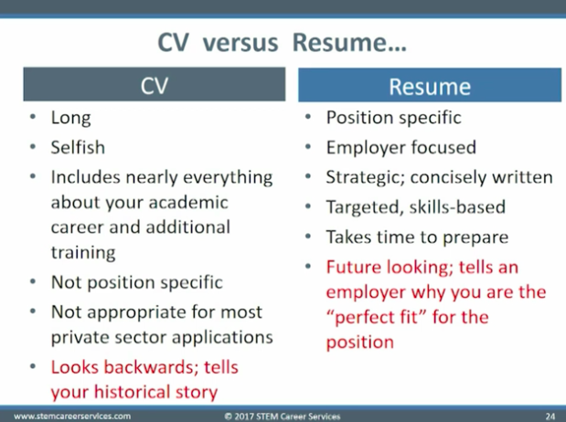 pay for resumes